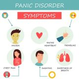 Panic Disorder - photo