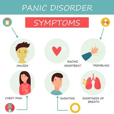 Panic Disorder - photo