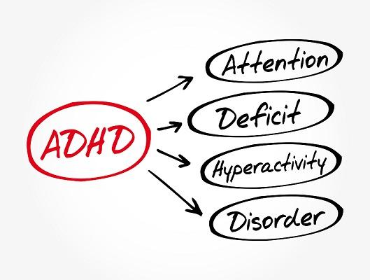 ADHD photos